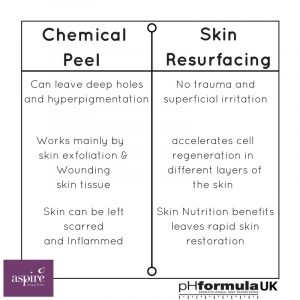chemical peel vs skin resurfacing